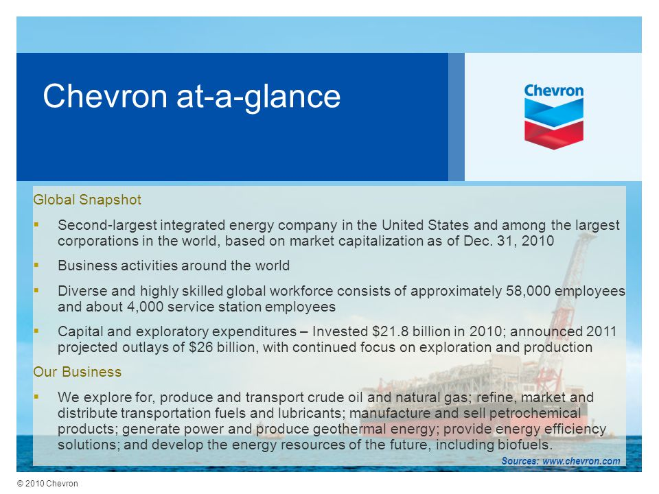 Chevron at-a-glance Global Snapshot