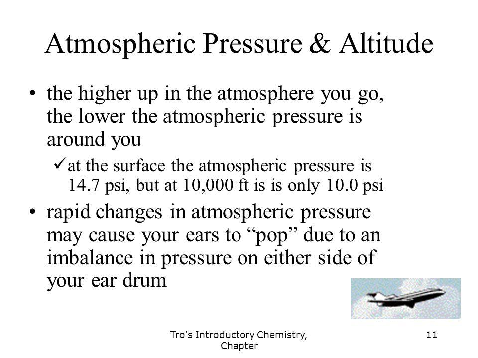 Atmospheric Pressure & Altitude