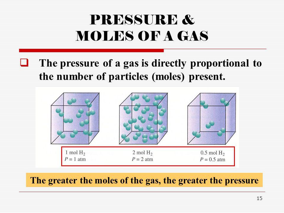 PRESSURE & MOLES OF A GAS