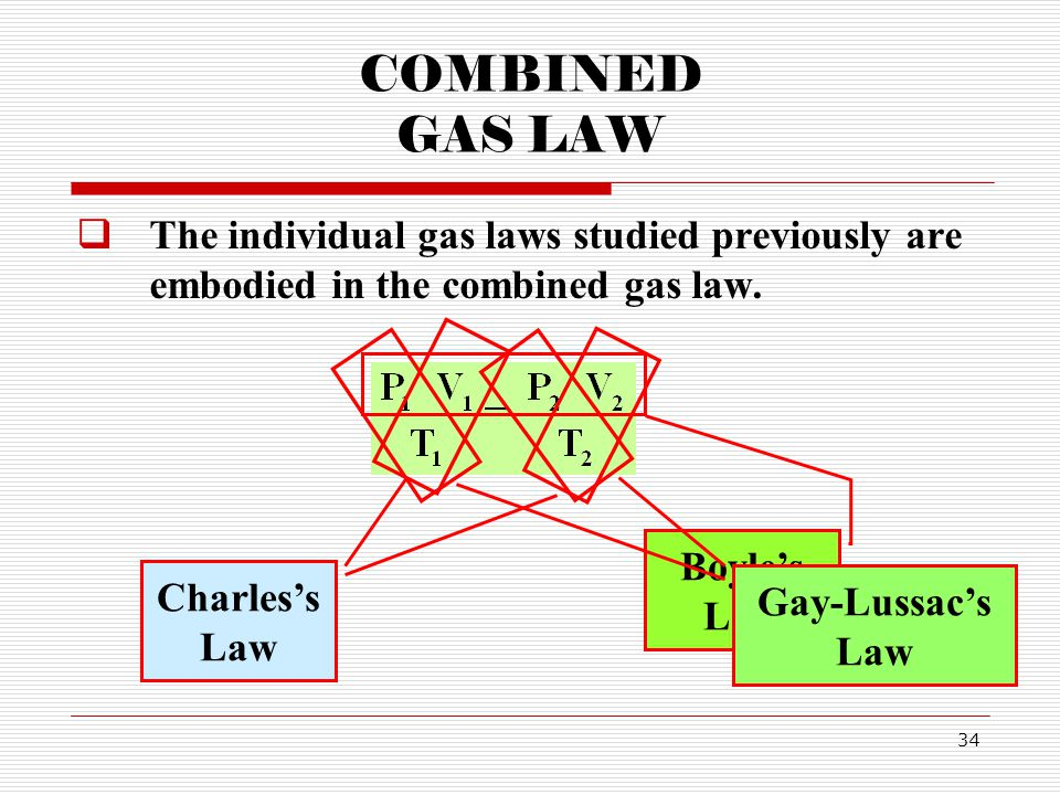 COMBINED GAS LAW The individual gas laws studied previously are embodied in the combined gas law. Charles's Law.
