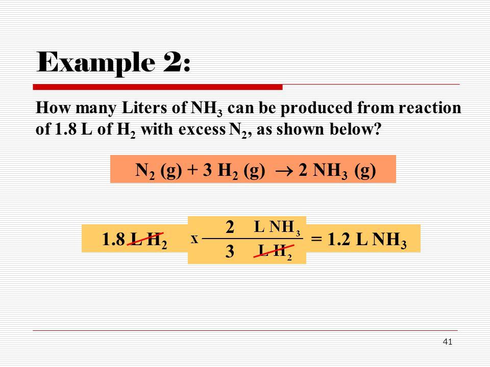 Example 2: N2 (g) + 3 H2 (g)  2 NH3 (g) 3 2 1.8 L H2 = 1.2 L NH3