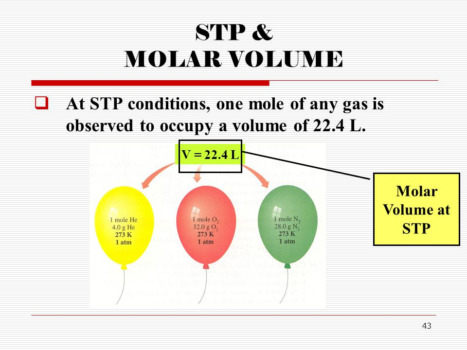 STP & MOLAR VOLUME At STP conditions, one mole of any gas is observed to occupy a volume of 22.4 L.