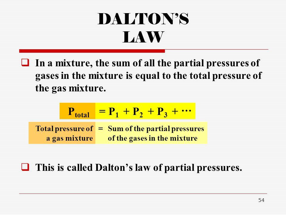 DALTON'S LAW Ptotal = P1 + P2 + P3 + ···