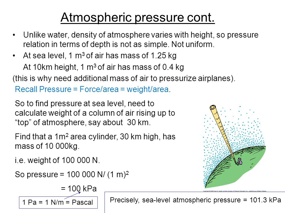 Atmospheric pressure cont.