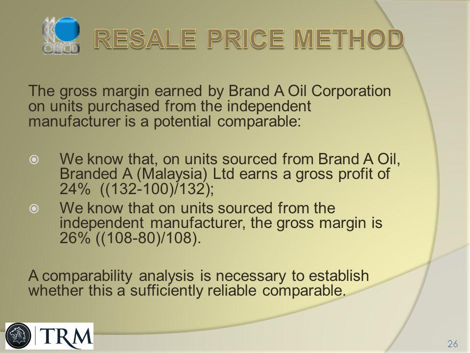 Resale price method