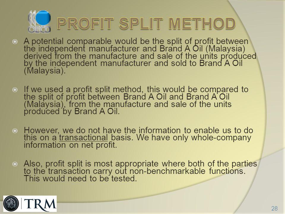 Profit split method