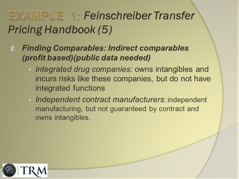 EXAMPLE 1: Feinschreiber Transfer Pricing Handbook (5)