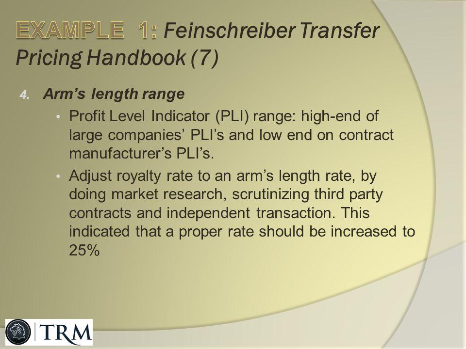 EXAMPLE 1: Feinschreiber Transfer Pricing Handbook (7)