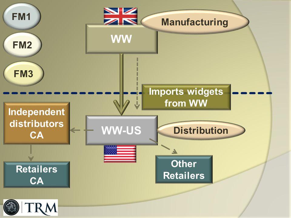 Independent distributors