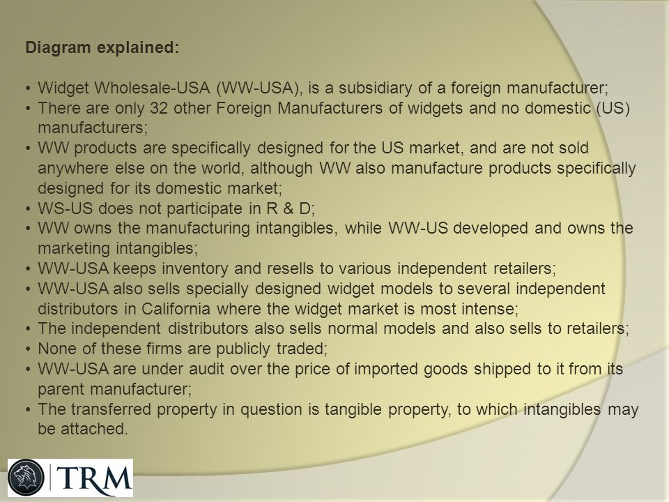 Diagram explained: Widget Wholesale-USA (WW-USA), is a subsidiary of a foreign manufacturer;