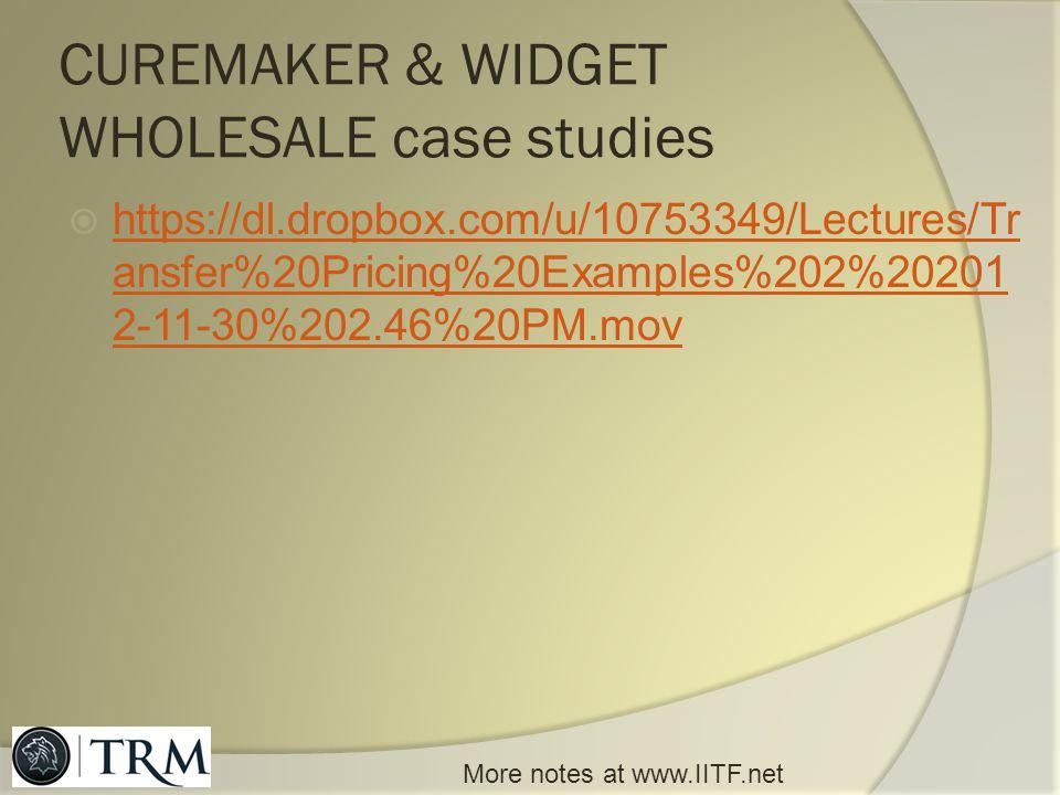 CUREMAKER & WIDGET WHOLESALE case studies