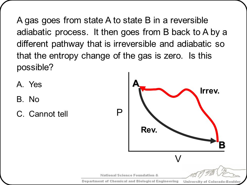 A gas goes from state A to state B in a reversible adiabatic process