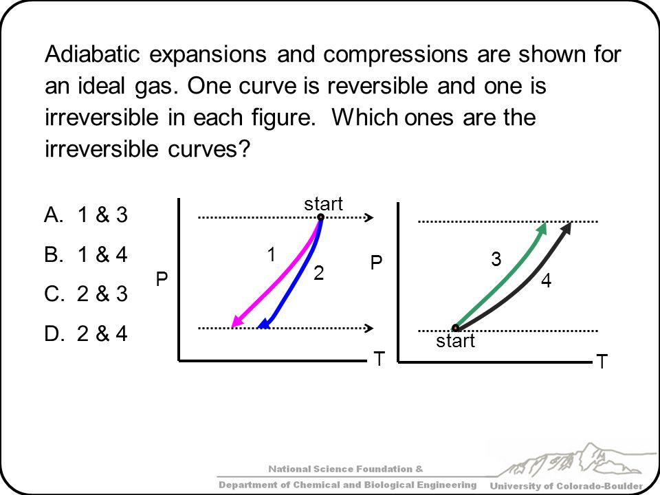 Adiabatic expansions and compressions are shown for an ideal gas