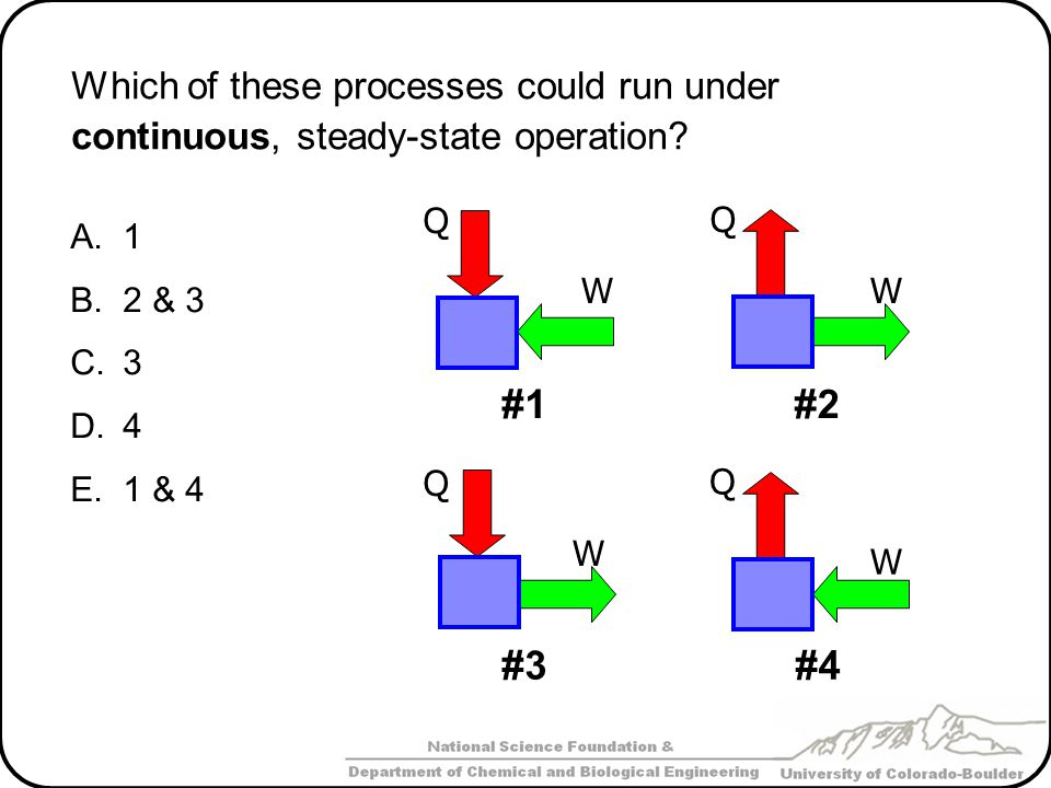 Which of these processes could run under continuous, steady-state operation