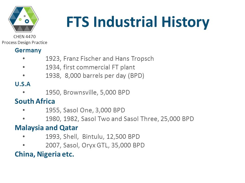 FTS Industrial History