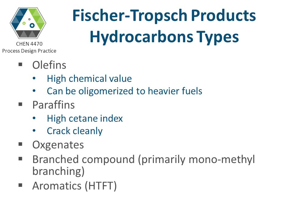 Fischer-Tropsch Products Hydrocarbons Types