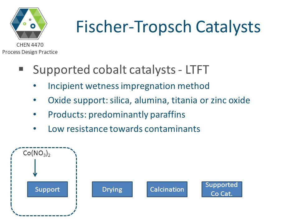 Fischer-Tropsch Catalysts