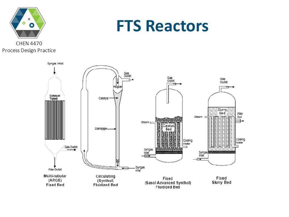 FTS Reactors