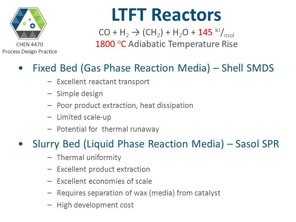 LTFT Reactors CO + H2 → (CH2) + H2O + 145 kJ/mol 1800 oC Adiabatic Temperature Rise