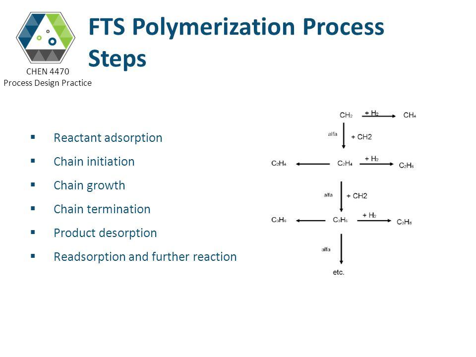 FTS Polymerization Process Steps