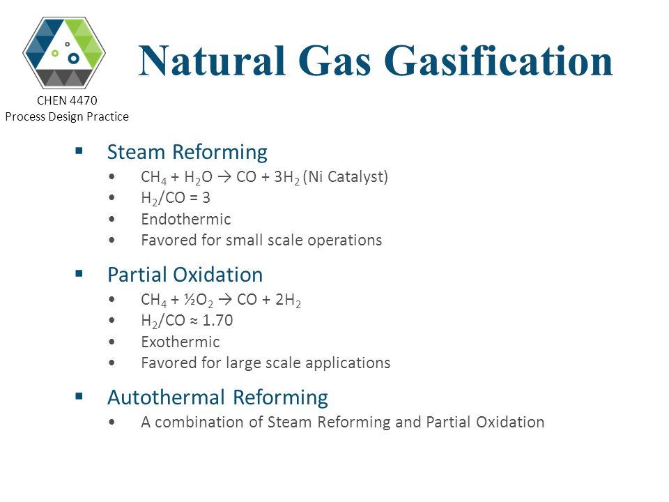 Natural Gas Gasification