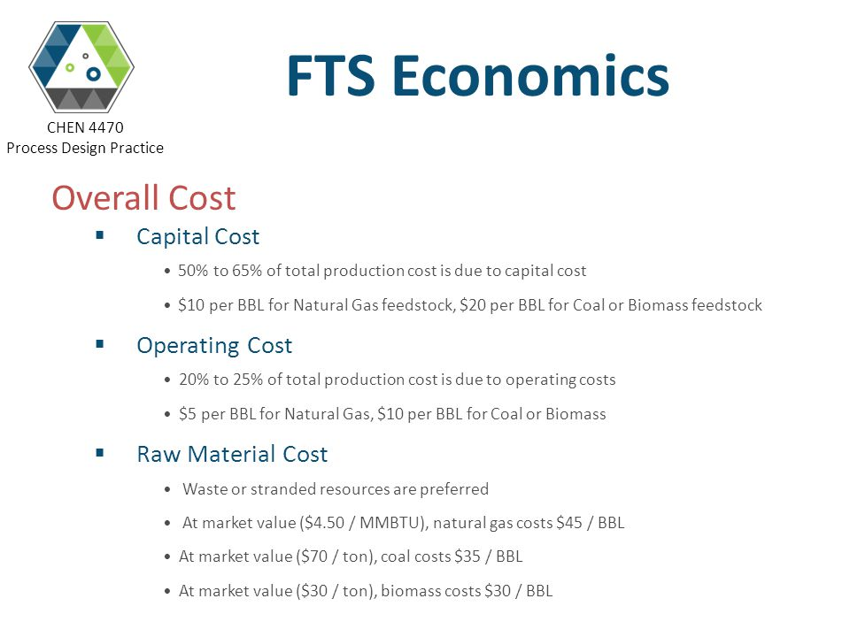 FTS Economics Overall Cost Capital Cost Operating Cost
