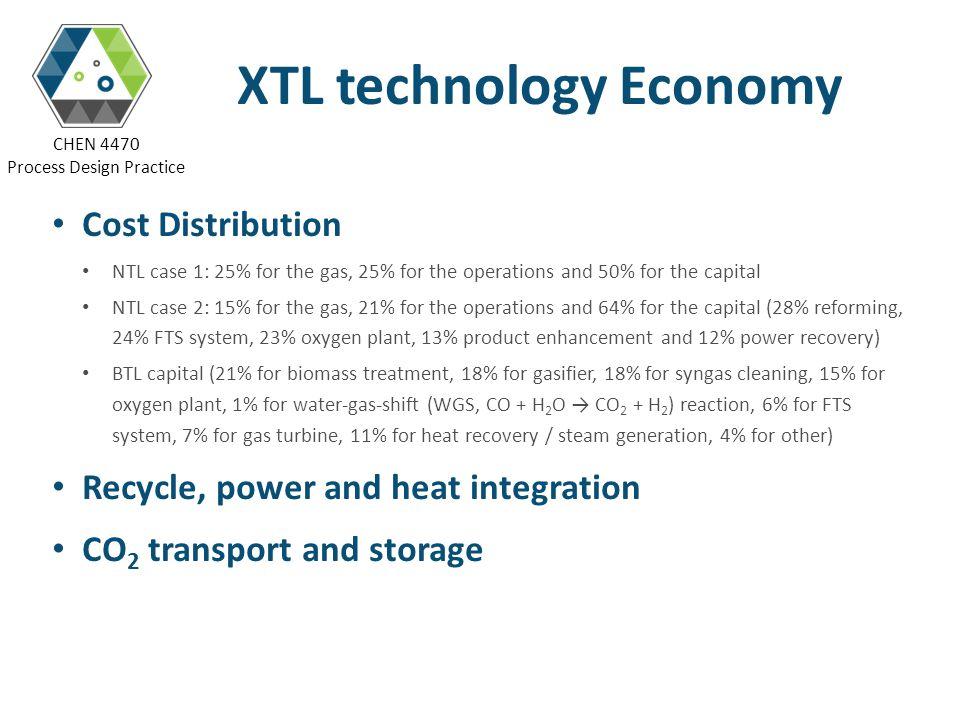 XTL technology Economy