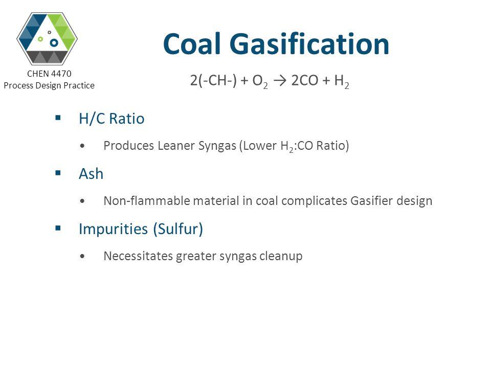 Coal Gasification H/C Ratio Ash Impurities (Sulfur)
