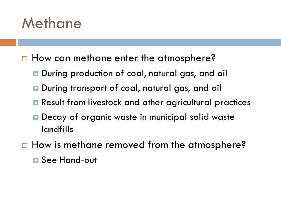 Methane How can methane enter the atmosphere