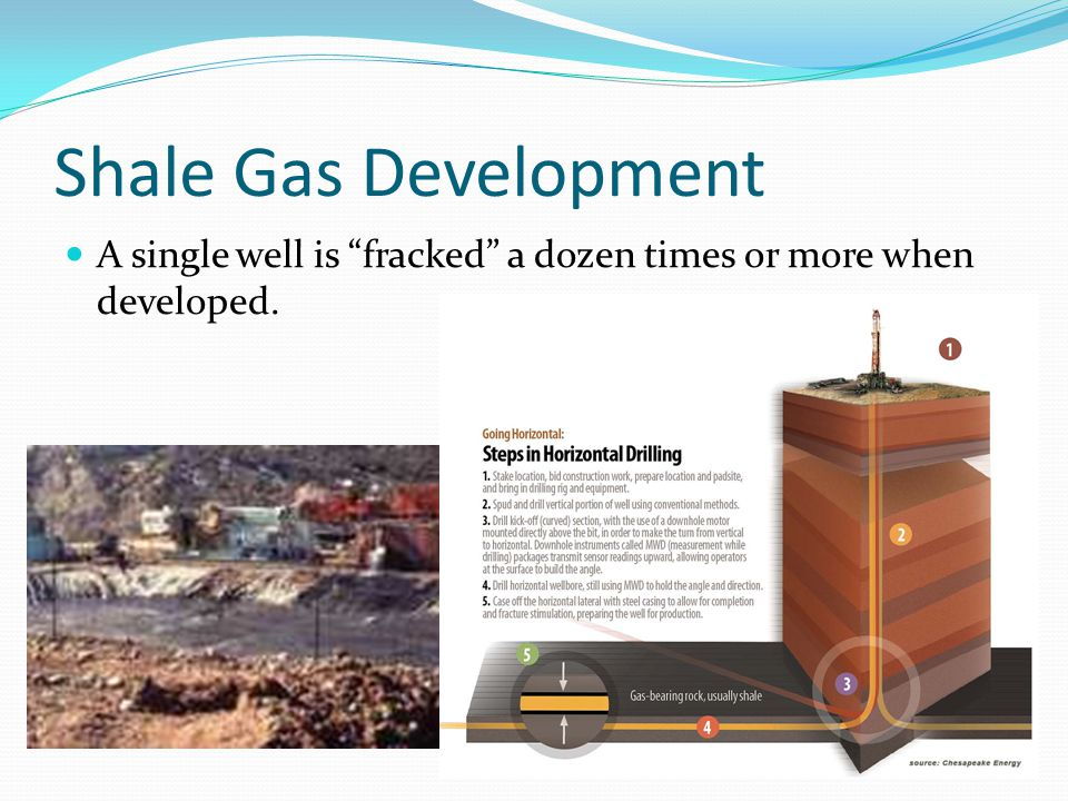 Shale Gas Development A single well is fracked a dozen times or more when developed.