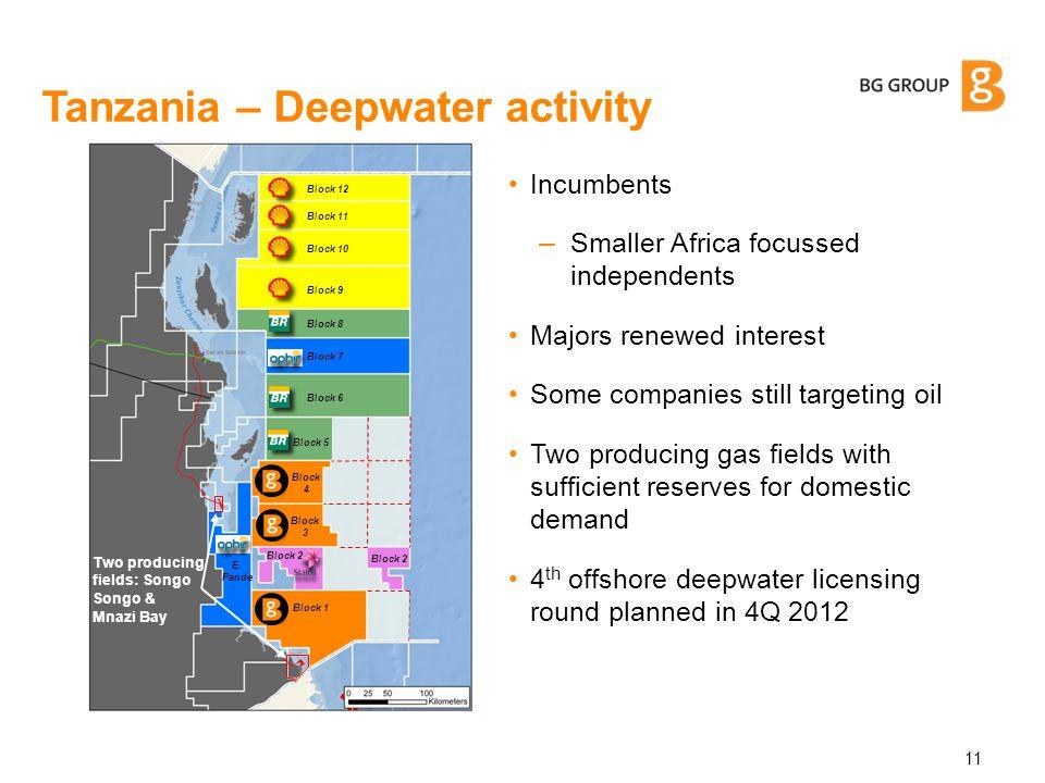 Tanzania – Deepwater activity