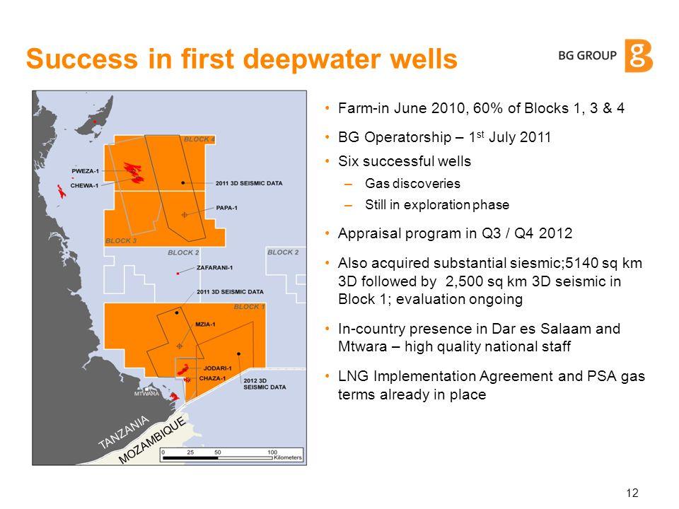 Success in first deepwater wells