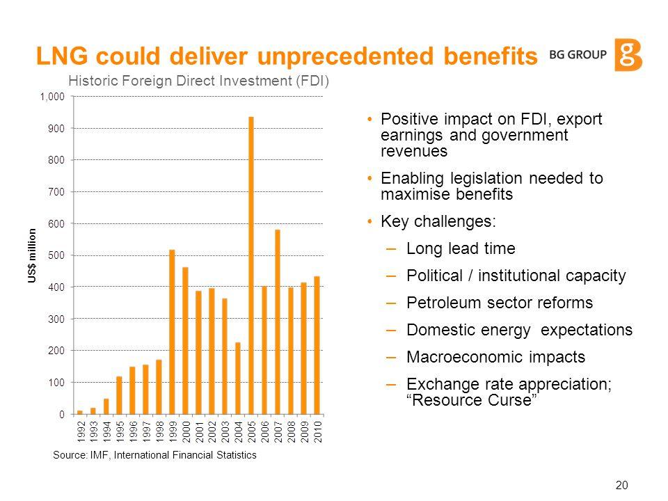 LNG could deliver unprecedented benefits