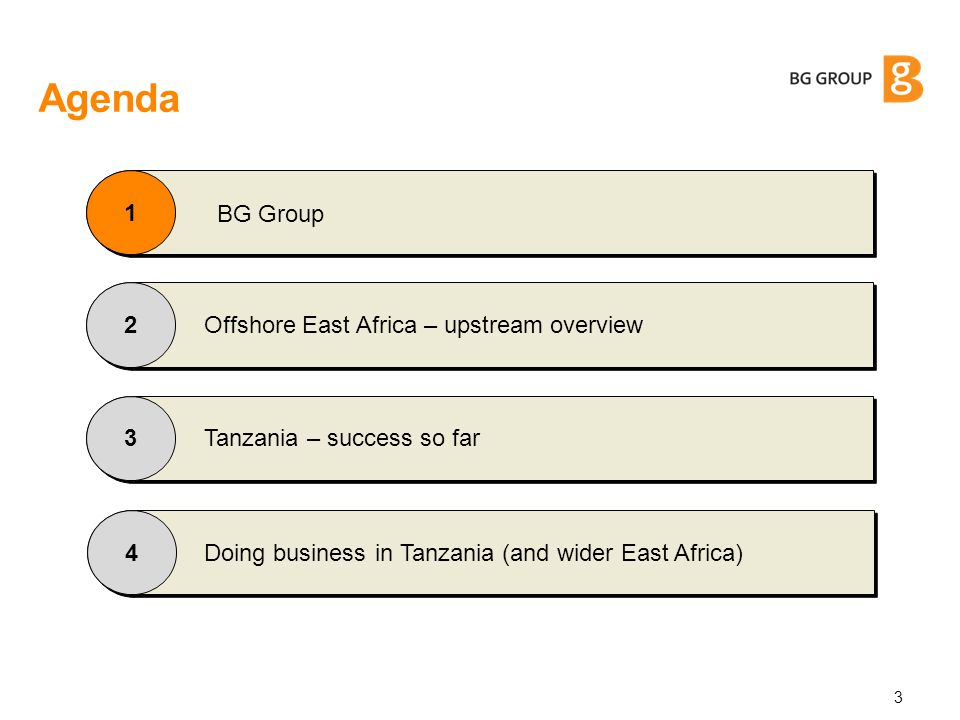 Agenda 1 BG Group 2 Offshore East Africa – upstream overview 3