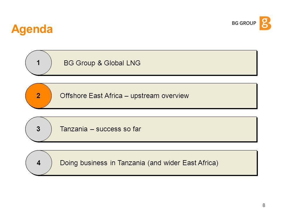 Agenda 1 BG Group & Global LNG 2