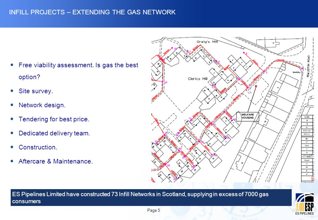 INFILL PROJECTS – EXTENDING THE GAS NETWORK