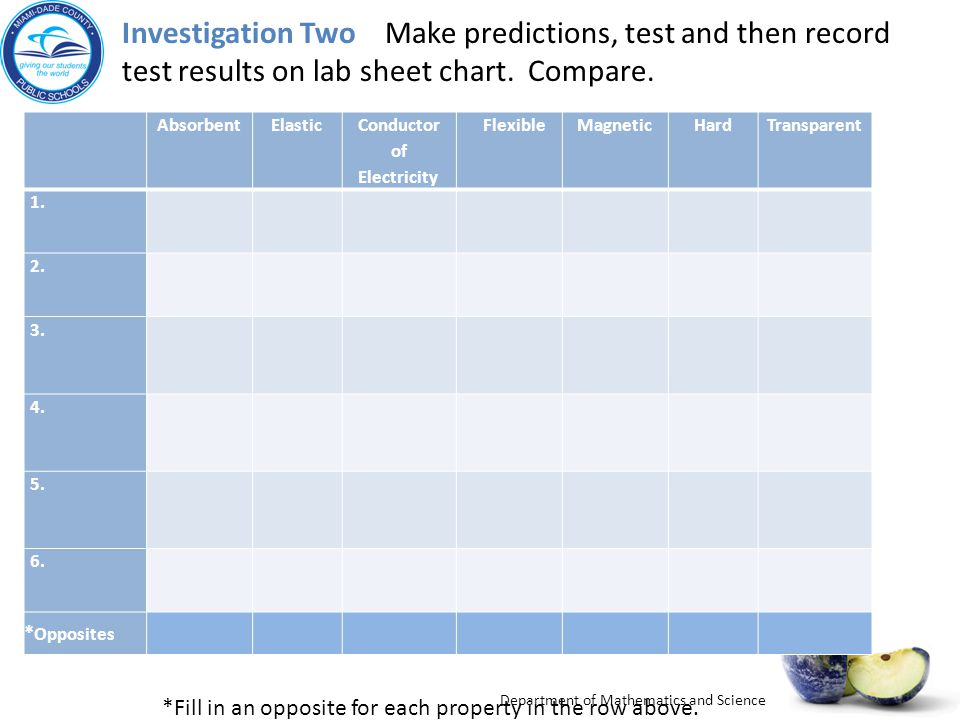 Investigation Two Make predictions, test and then record test results on lab sheet chart. Compare.
