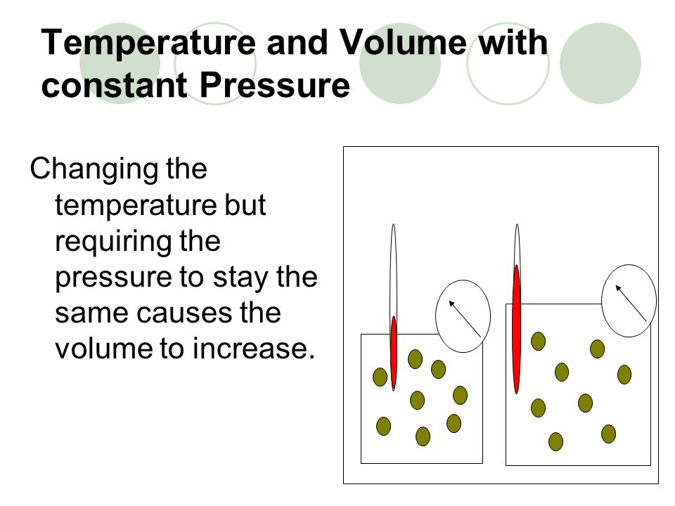 Temperature and Volume with constant Pressure