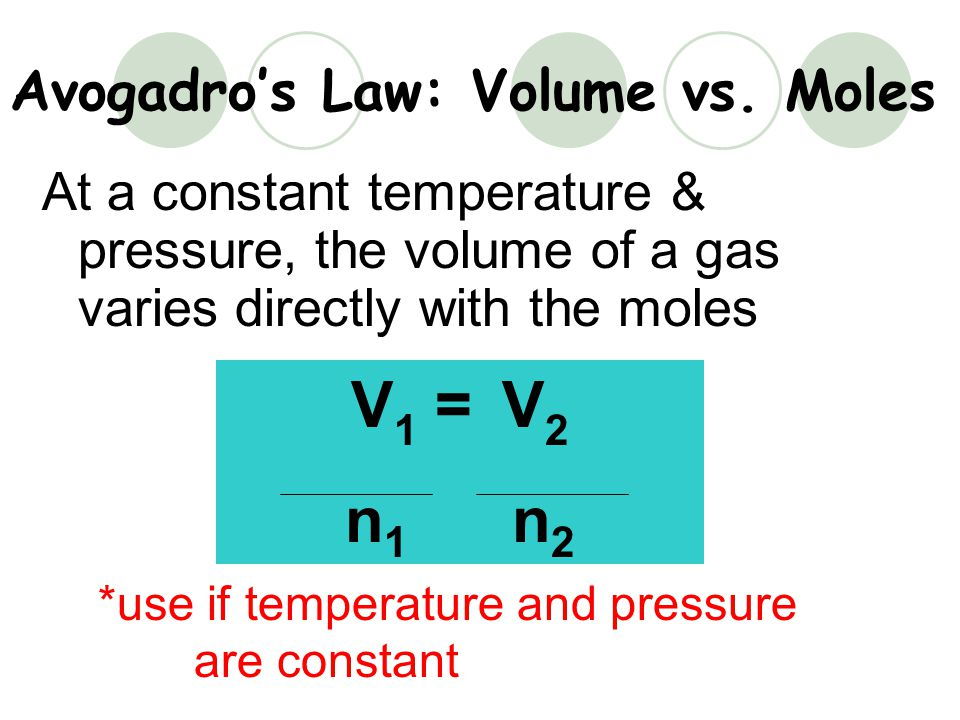 Avogadro's Law: Volume vs. Moles