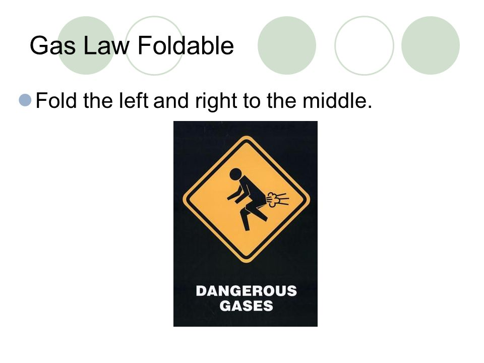 Gas Law Foldable Fold the left and right to the middle.