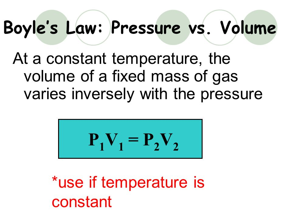 Boyle's Law: Pressure vs. Volume