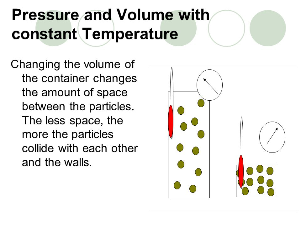 Pressure and Volume with constant Temperature