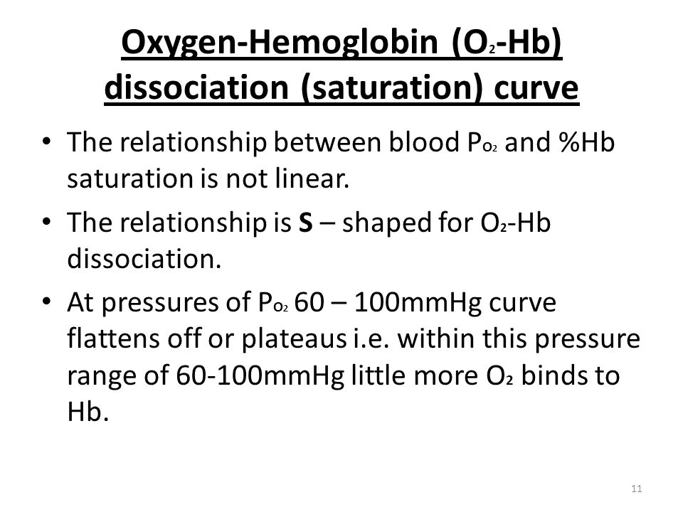 hemoglobin and oxygen relationship advice