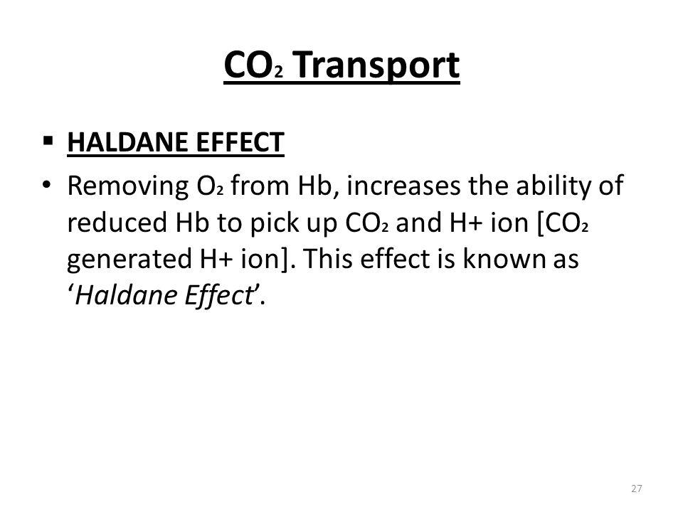 CO2 Transport HALDANE EFFECT