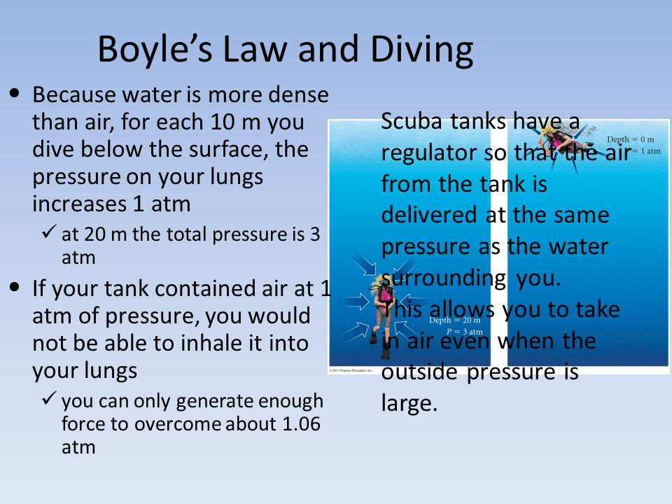 Boyle's Law and Diving Because water is more dense than air, for each 10 m you dive below the surface, the pressure on your lungs increases 1 atm.