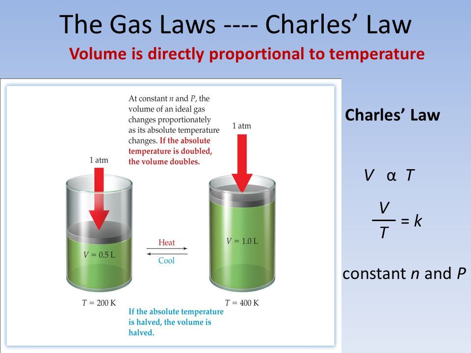 Volume is directly proportional to temperature