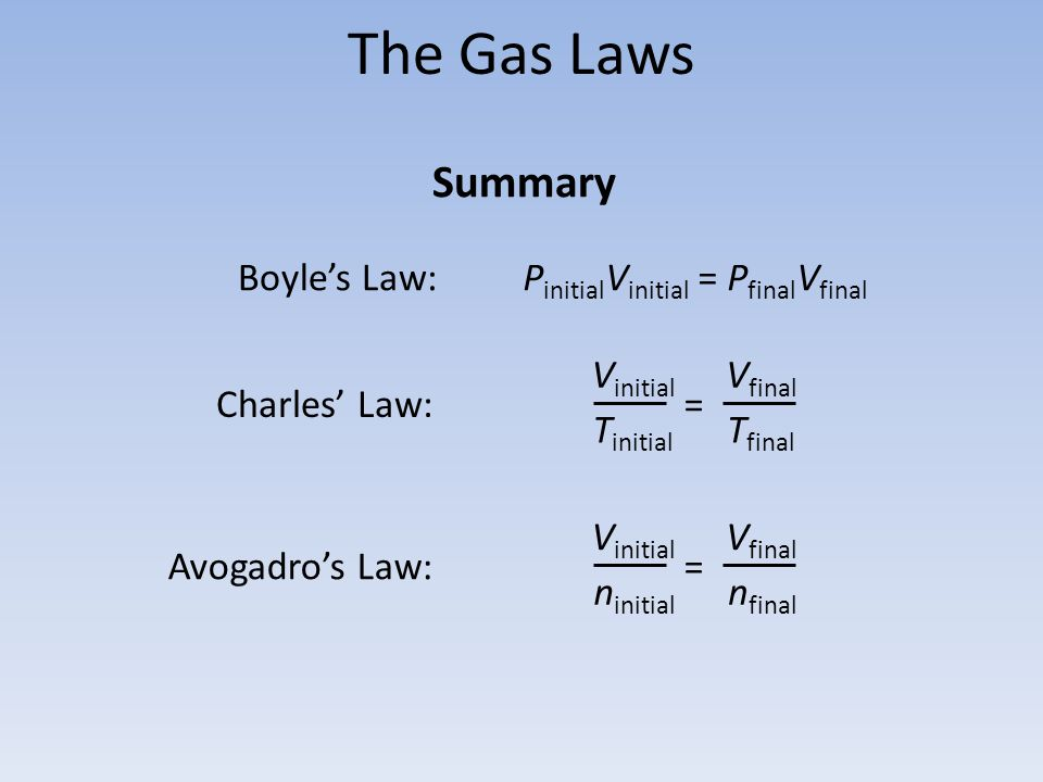 The Gas Laws Summary Boyle's Law: PinitialVinitial = PfinalVfinal =