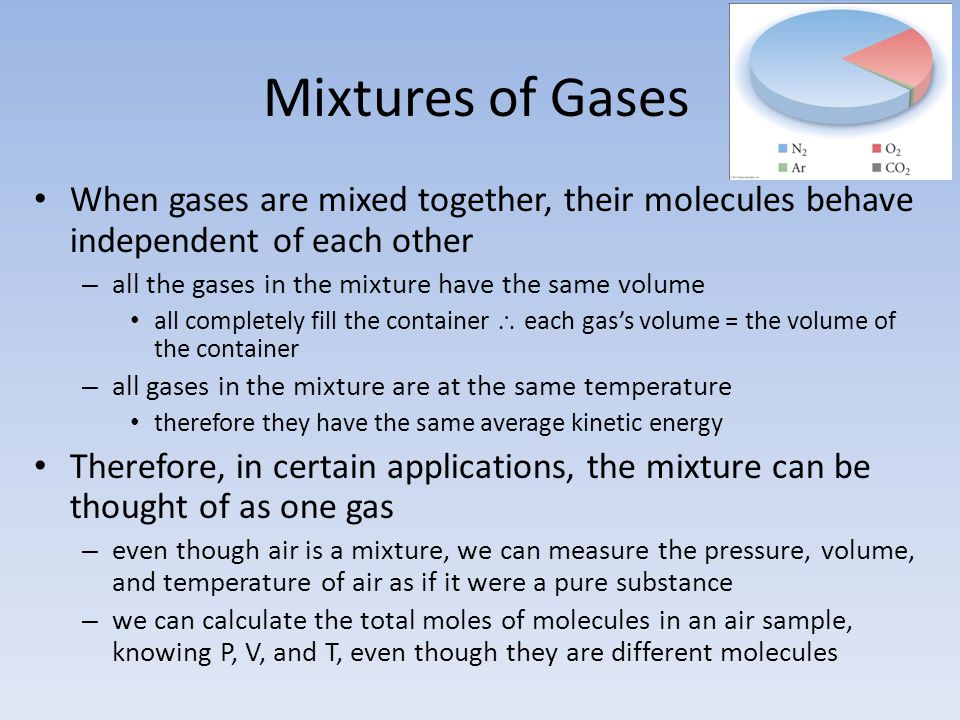 Mixtures of Gases When gases are mixed together, their molecules behave independent of each other. all the gases in the mixture have the same volume.