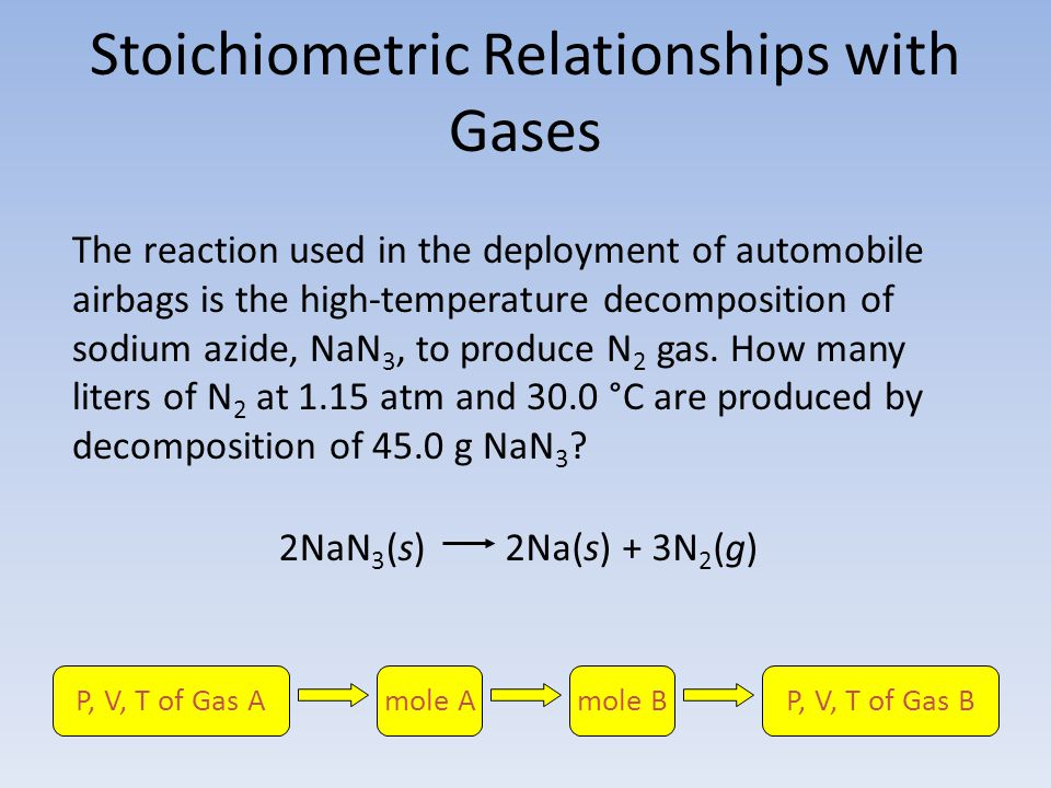 Stoichiometric Relationships with Gases