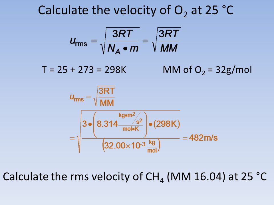 Calculate the velocity of O2 at 25 °C